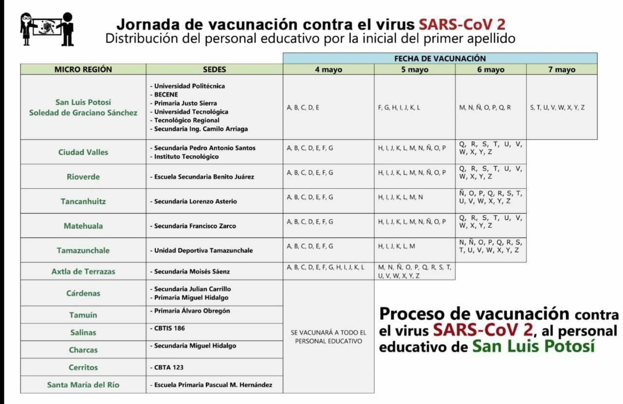 Apoyará Ayuntamiento de Villa de Reyes en vacunación de profesores y personal escolar